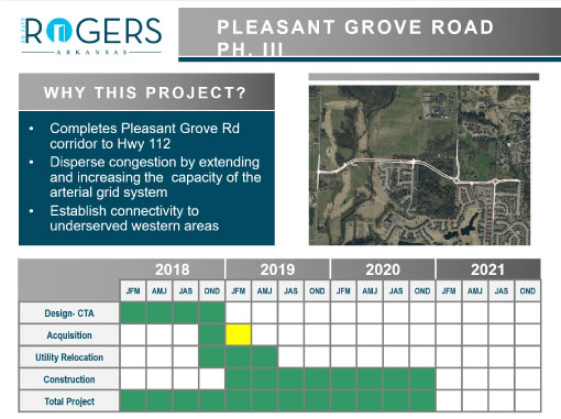 Rogers Arkansas West Pleasant Grove Rd Extension