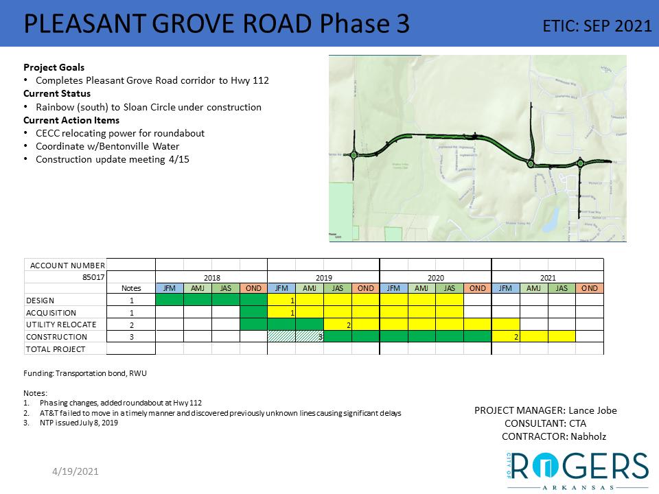 Pleasant Grove Road Extension
